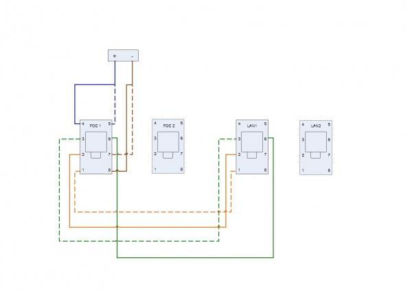 tdcs diy wiring diagram diy poe patch - ctwug wiki #4